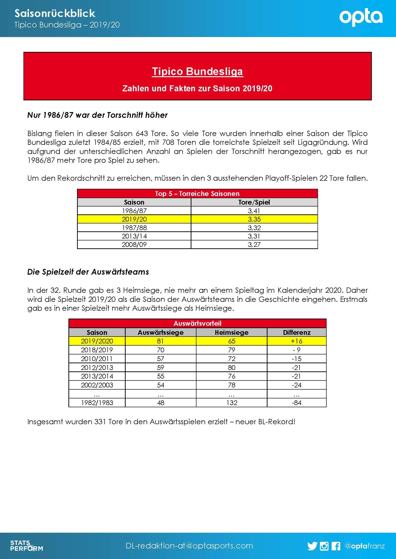 (c) Tipico Bundesliga